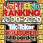 NO.1 TREND RANKING 2000-2020 リリース